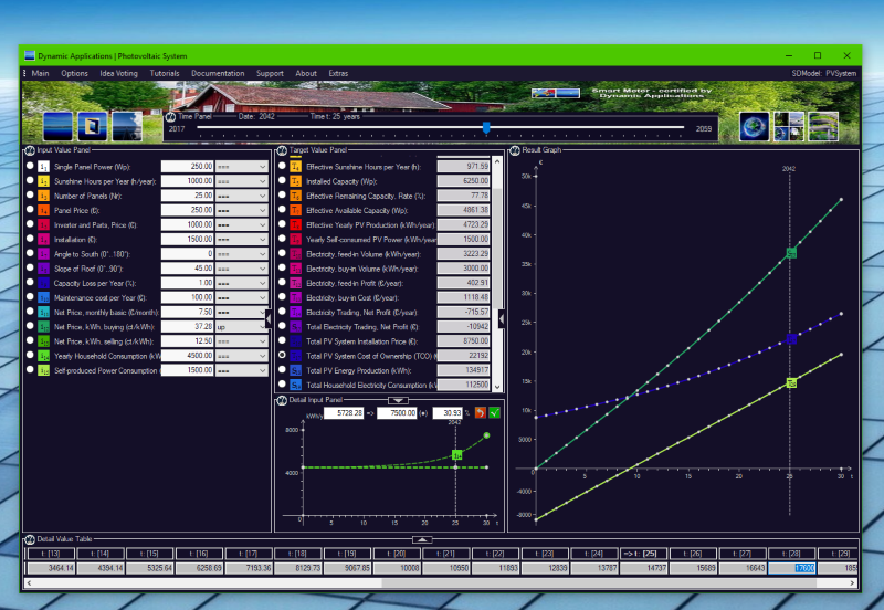 Photovoltaic System - Prosumer Electricity Network Trading - PV Simulation affordable Screen Shot